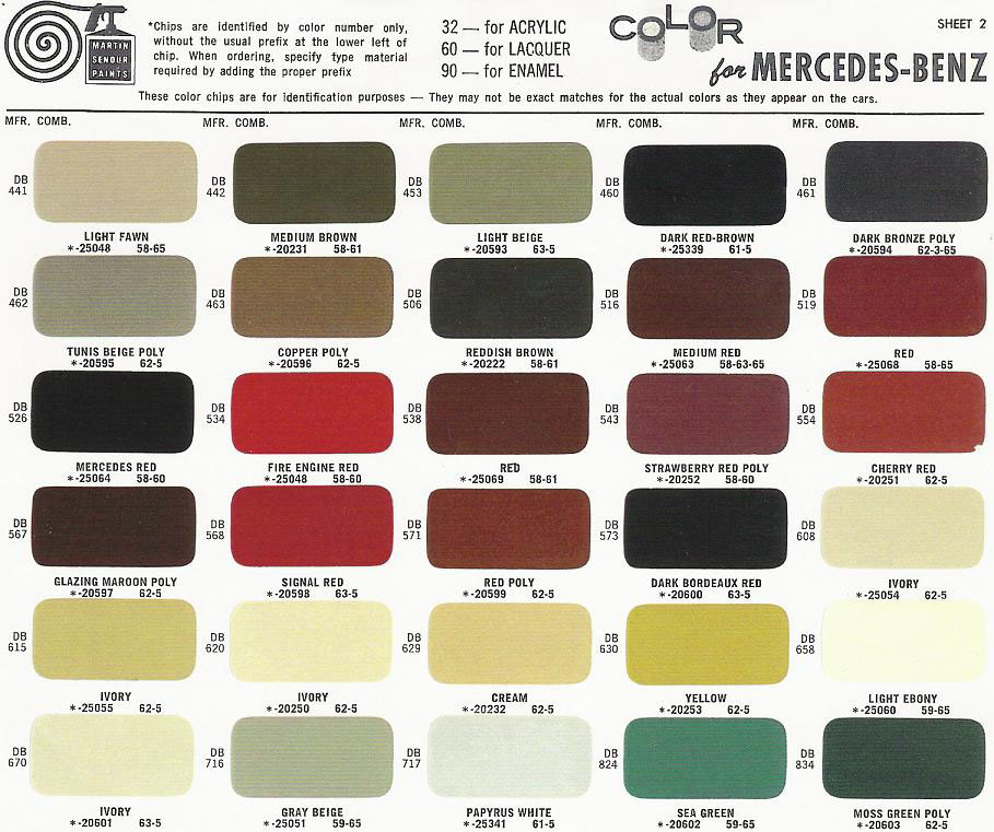 Car Paint Color Chart 2017 2018 Best Cars Reviews