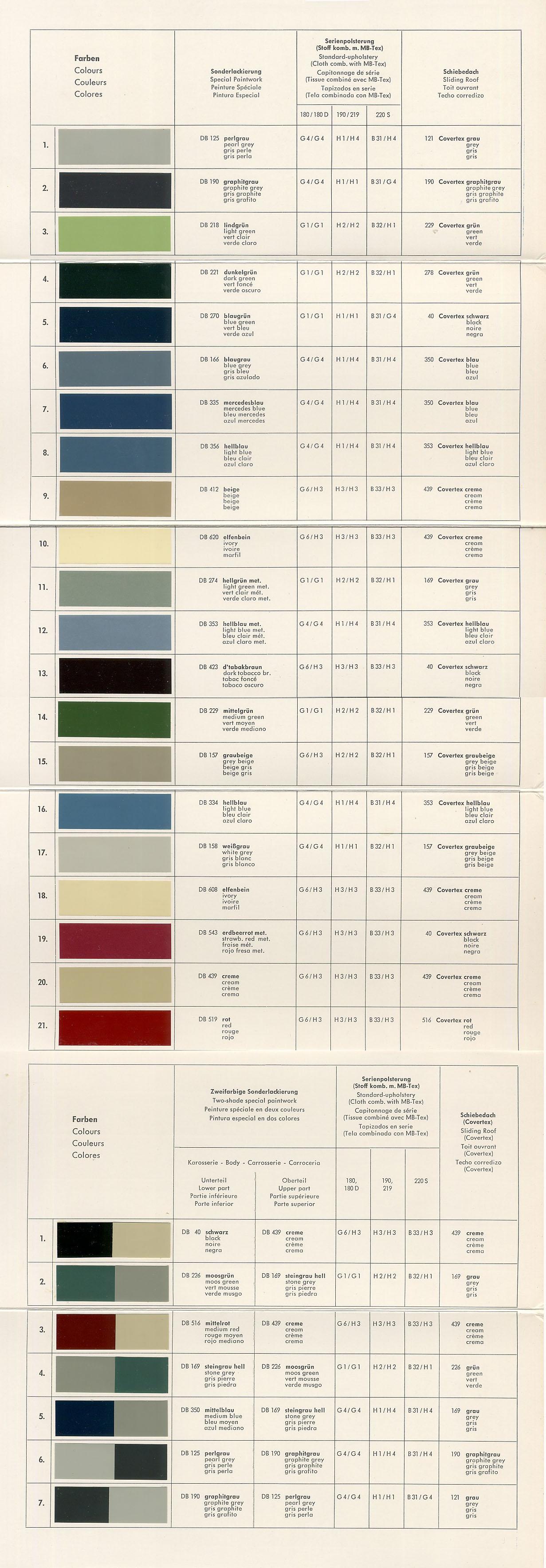 Glasurit Automotive Paint Codes